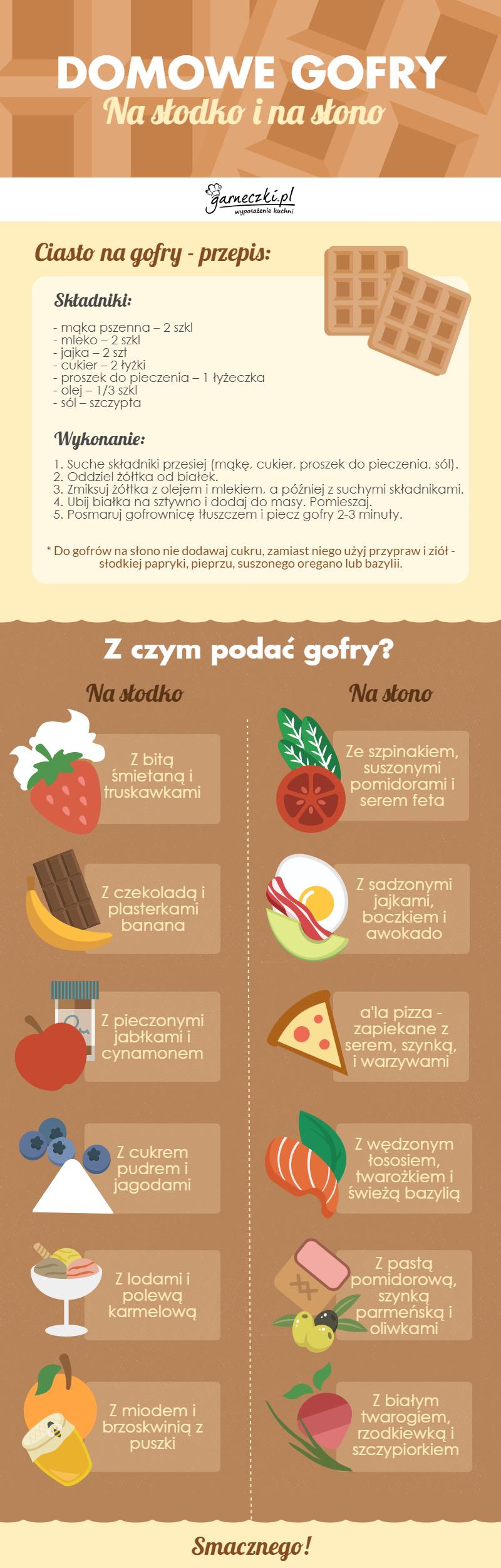 ¿Cómo hacer gofres?  Infografía