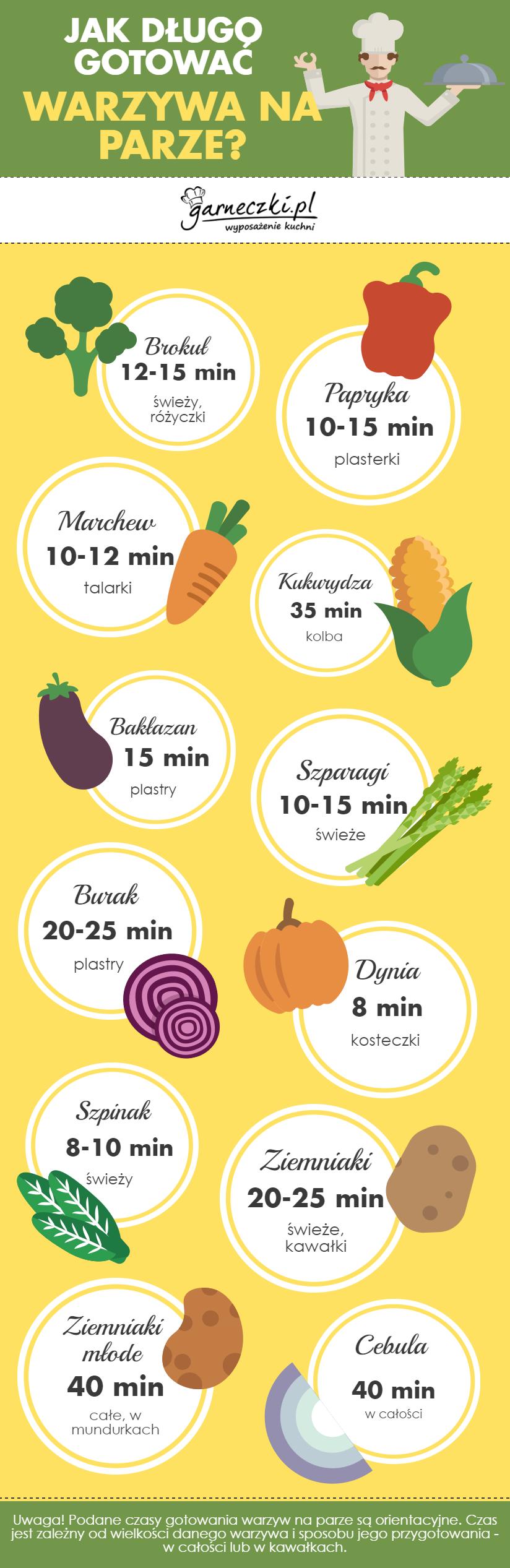 Cómo cocinar verduras al vapor - infografía