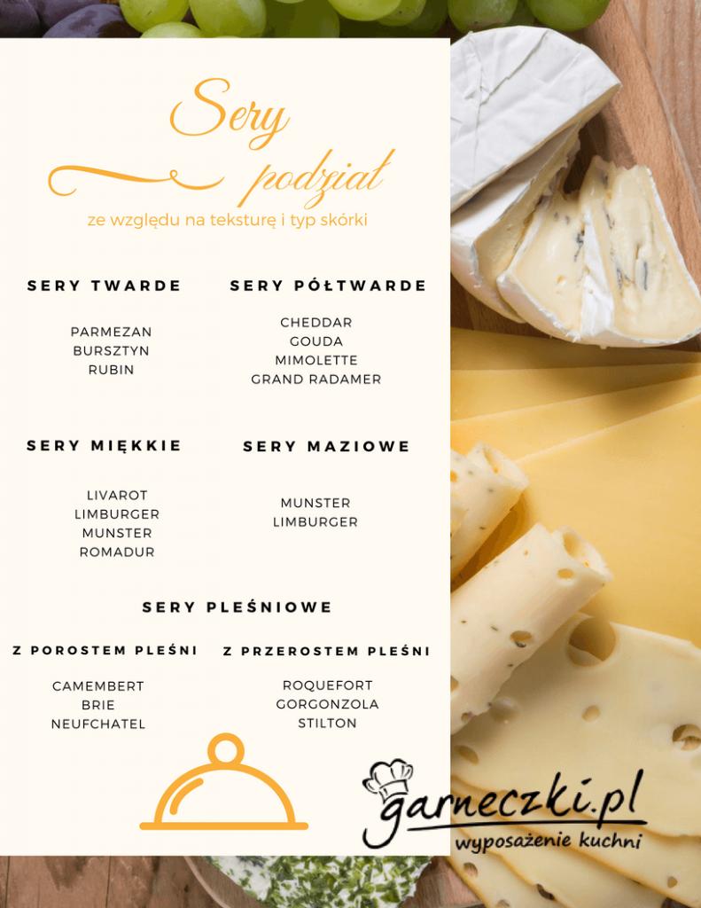 ¿Qué quesos elegir para la tabla de quesos?  Infografia