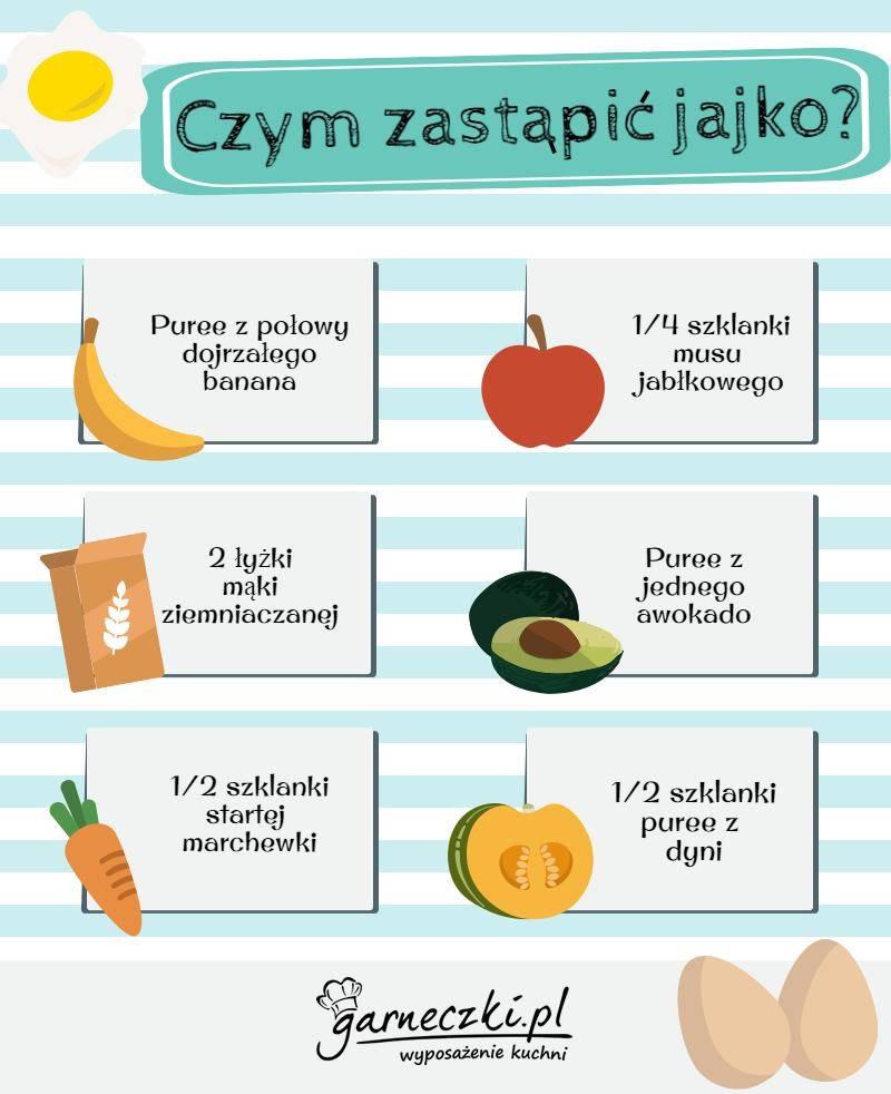 qué reemplazar la infografía de huevo
