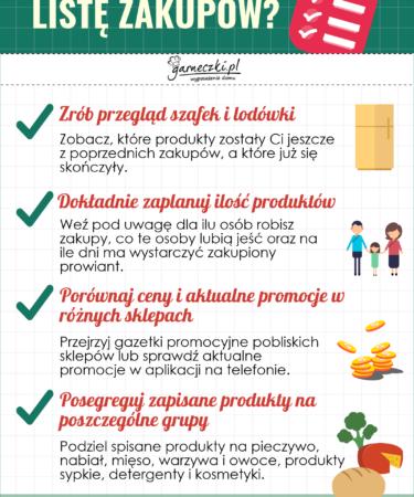 ¿Cómo hacer la lista de compras perfecta?  Infografia