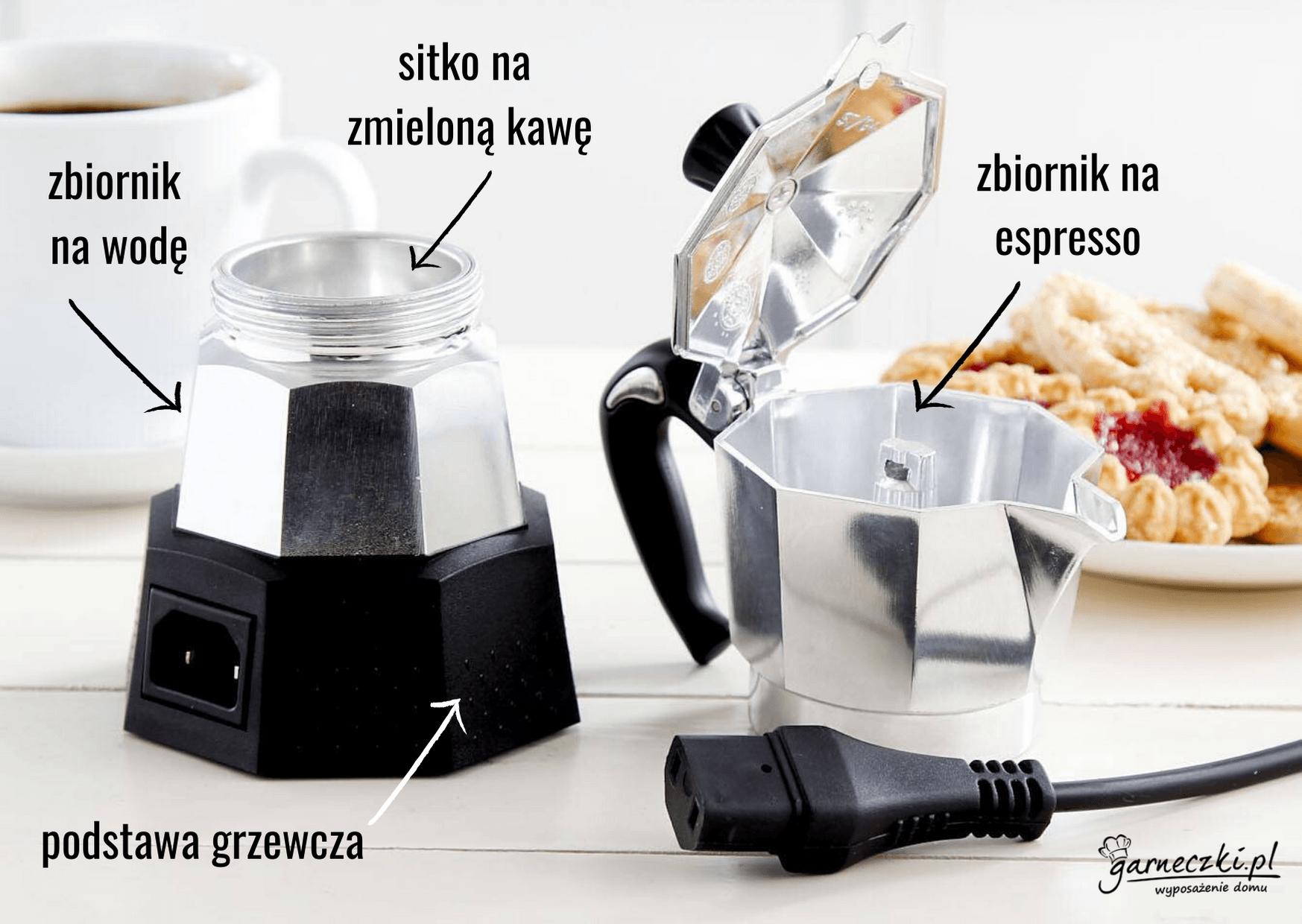manual de instrucciones cafetera eléctrica