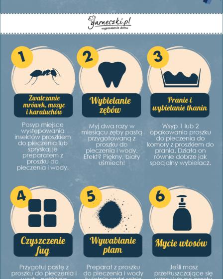 infografía de aplicación de polvo de hornear